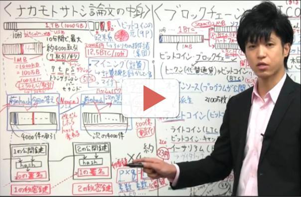 加藤将太 ホワイトボード解説